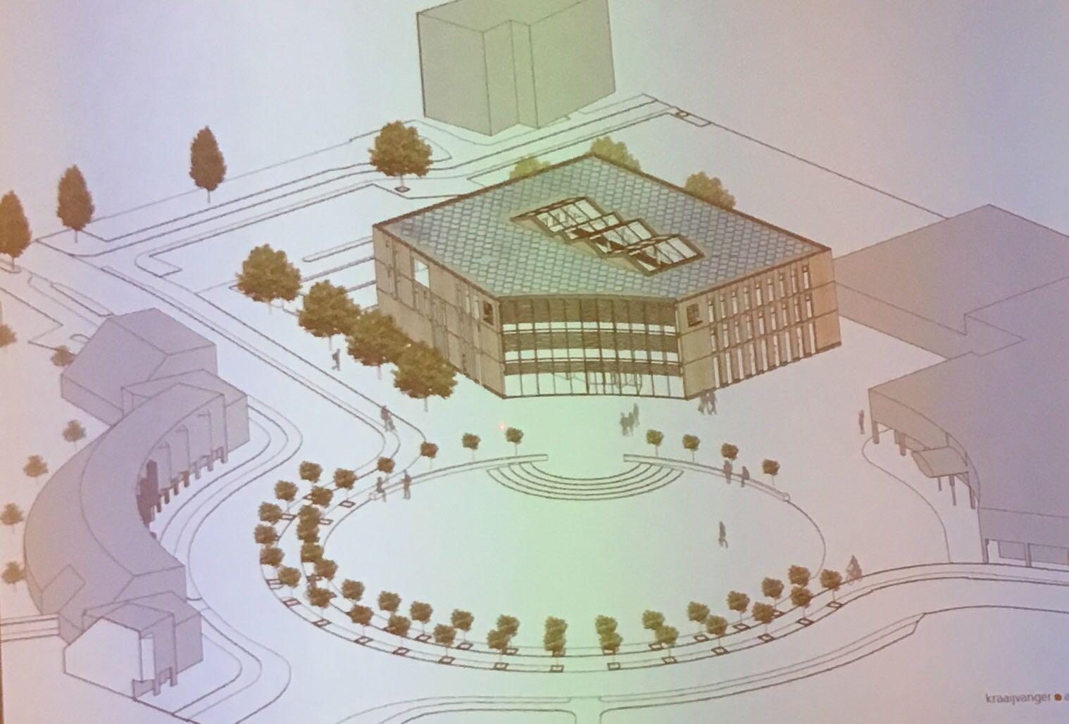 tekening nieuwe gemeentehuis zuidplas